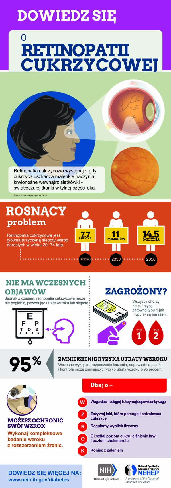NEI_DR_Infographic_pl_2